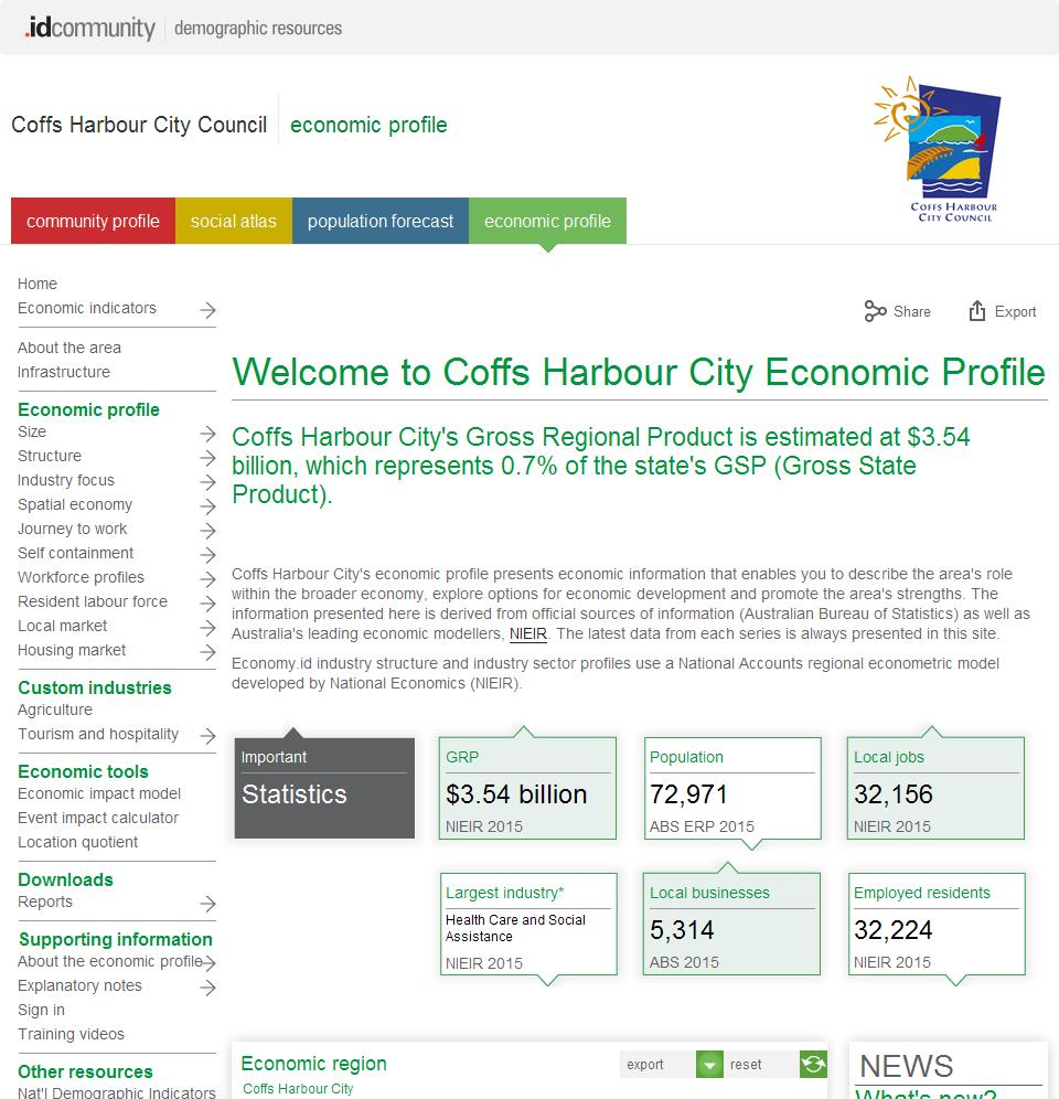 Coffs Harbour City Council