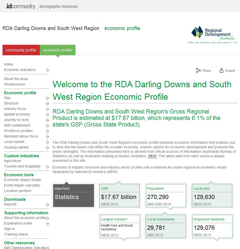 RDA Darling Downs and South West Region
