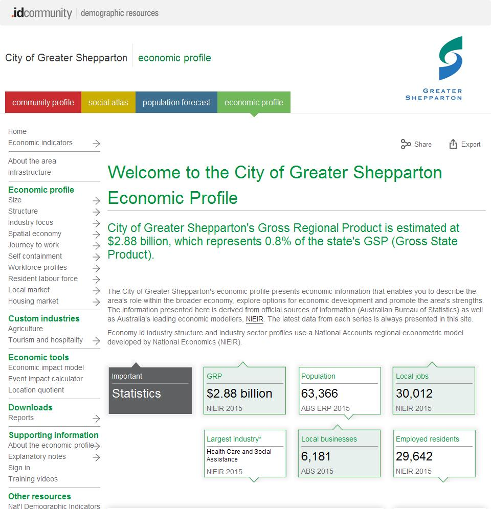 City of Greater Shepparton