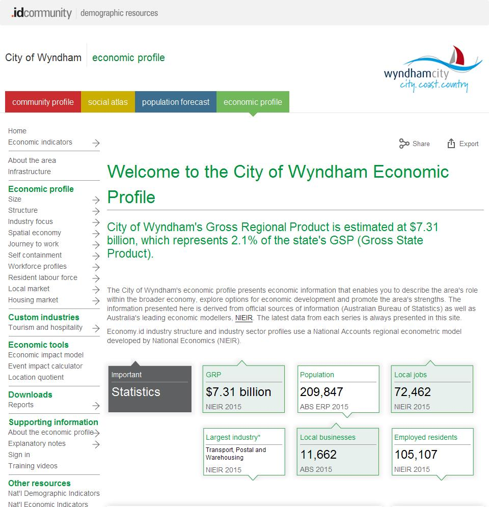 City of Wyndham
