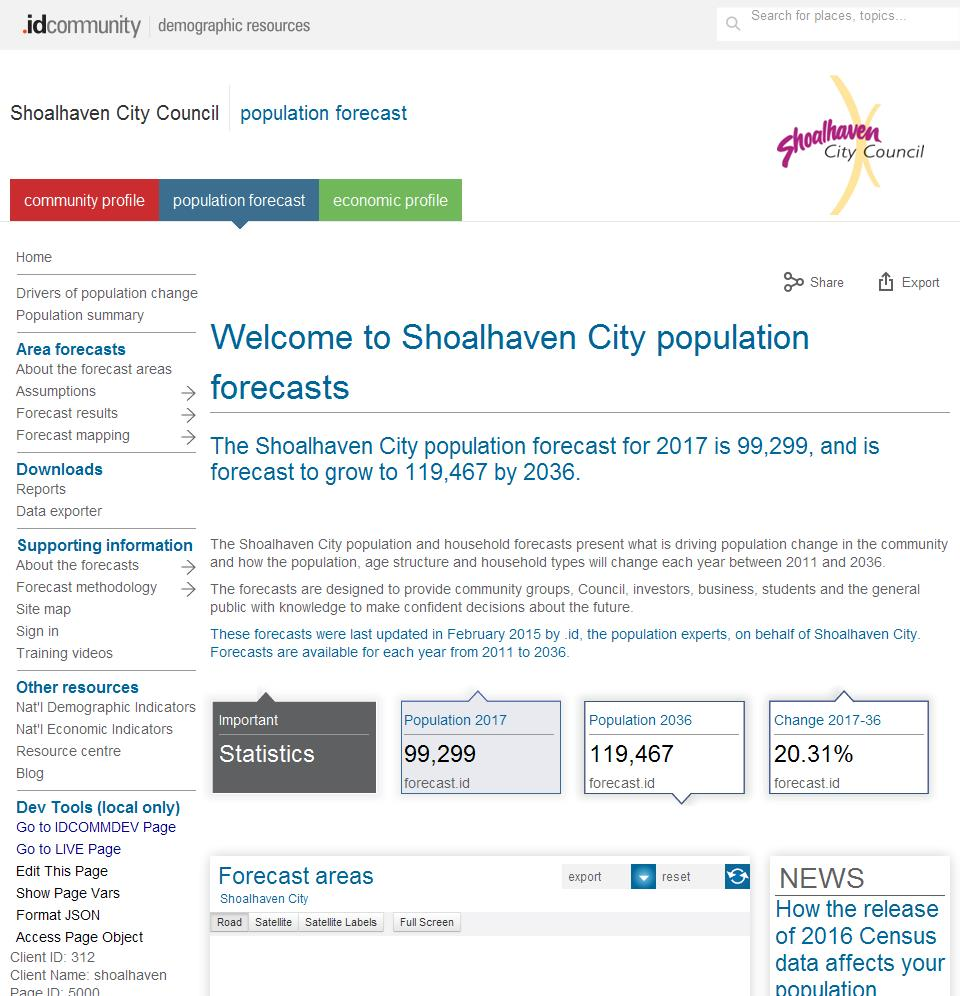 Shoalhaven City Council